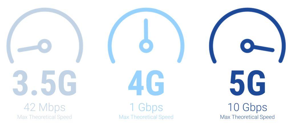 Max-5G-Speeds-Final